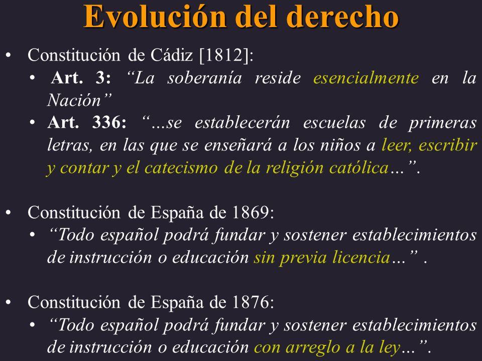 Evolución del derecho Constitución de Cádiz [1812]: